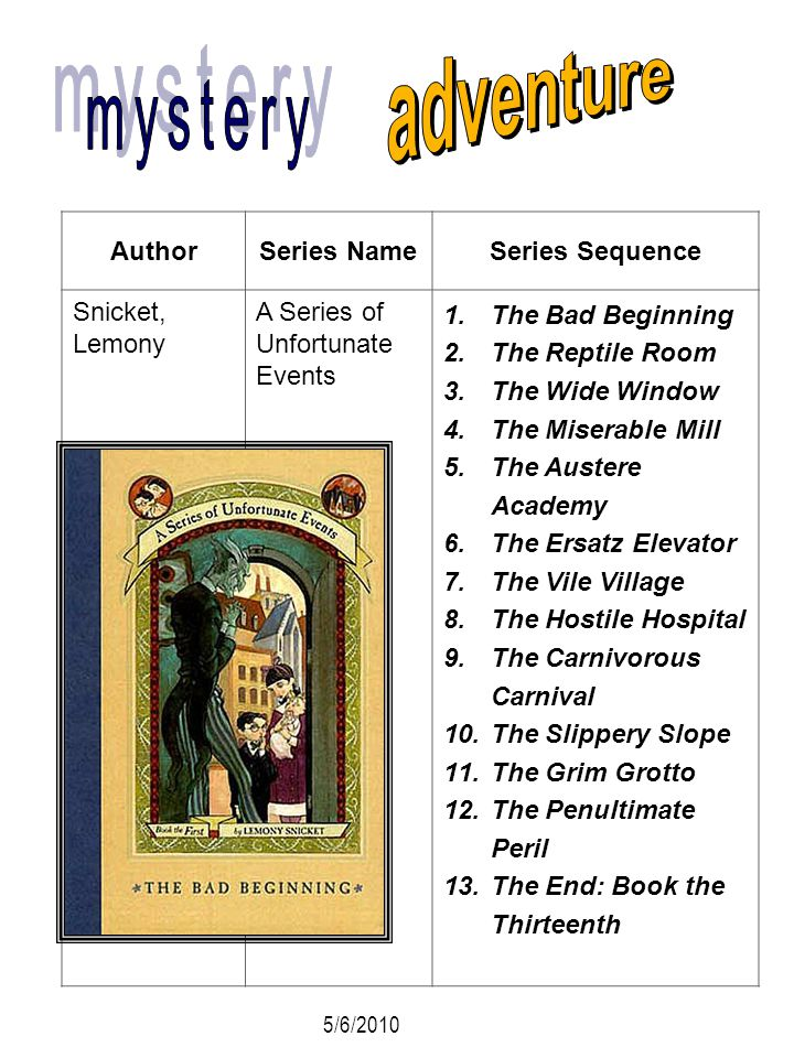adventure mystery Author Series Name Series Sequence Snicket, Lemony