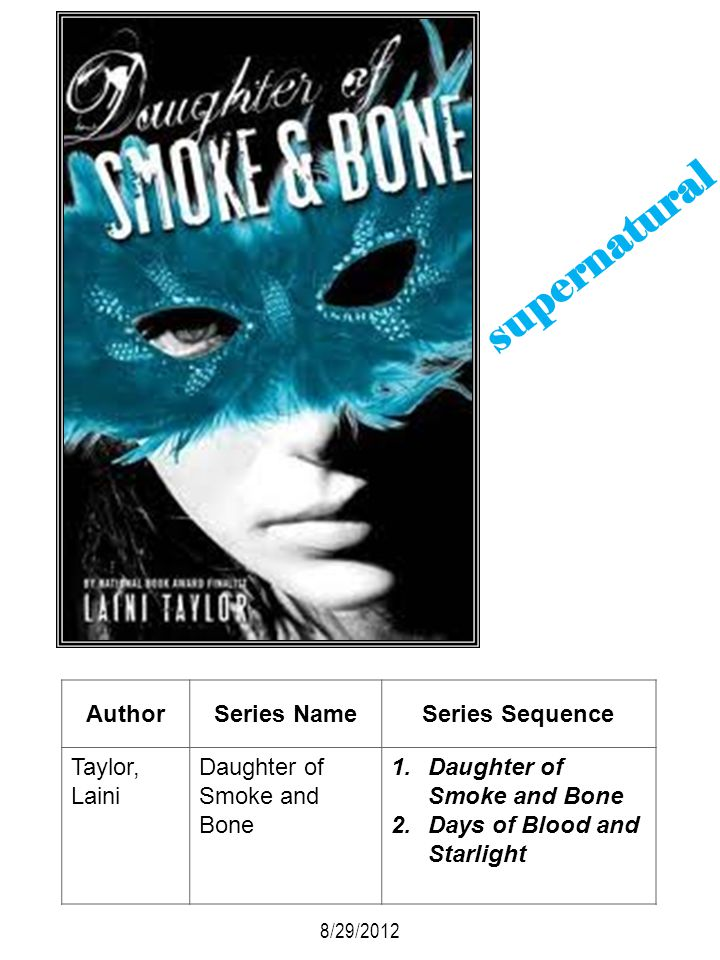 supernatural Author Series Name Series Sequence Taylor, Laini