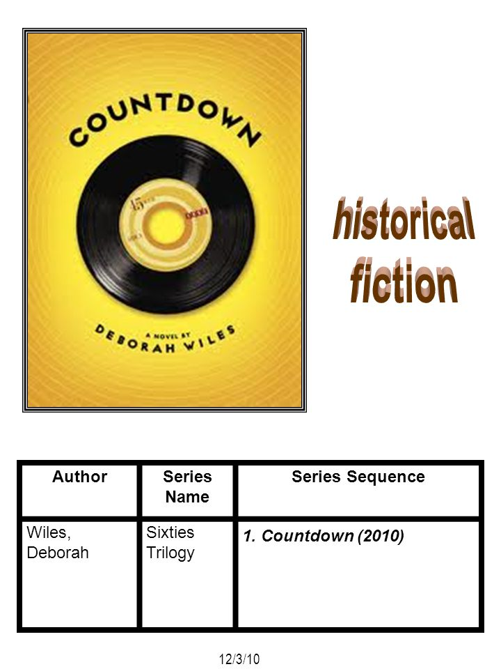 historical fiction Author Series Name Series Sequence Wiles, Deborah