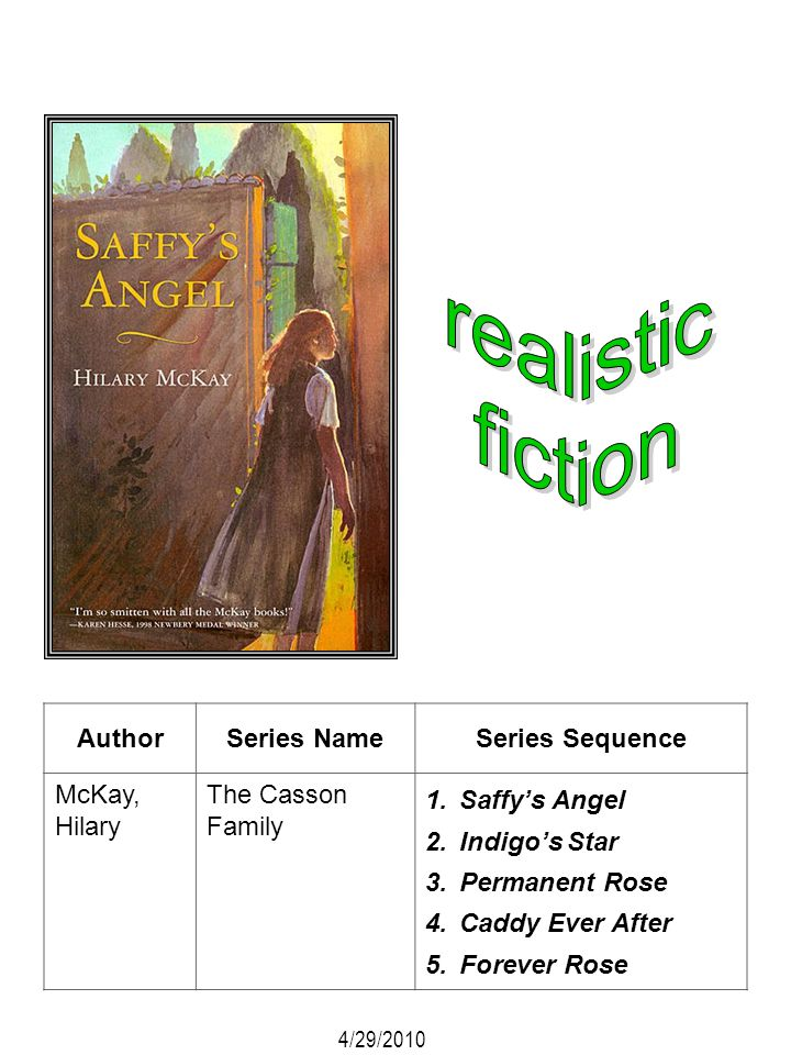 realistic fiction Author Series Name Series Sequence McKay, Hilary