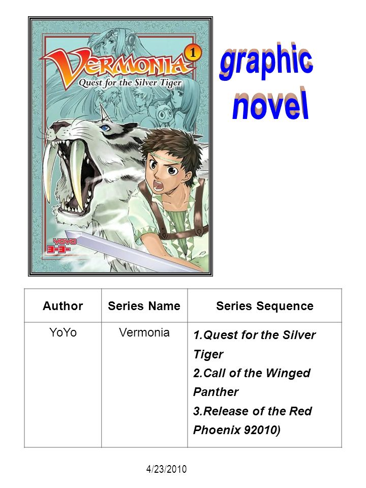 graphic novel Author Series Name Series Sequence YoYo Vermonia