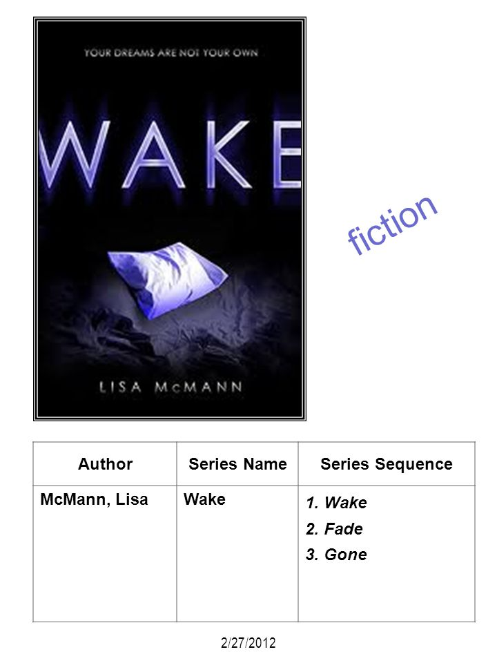 fiction Author Series Name Series Sequence McMann, Lisa Wake Fade Gone