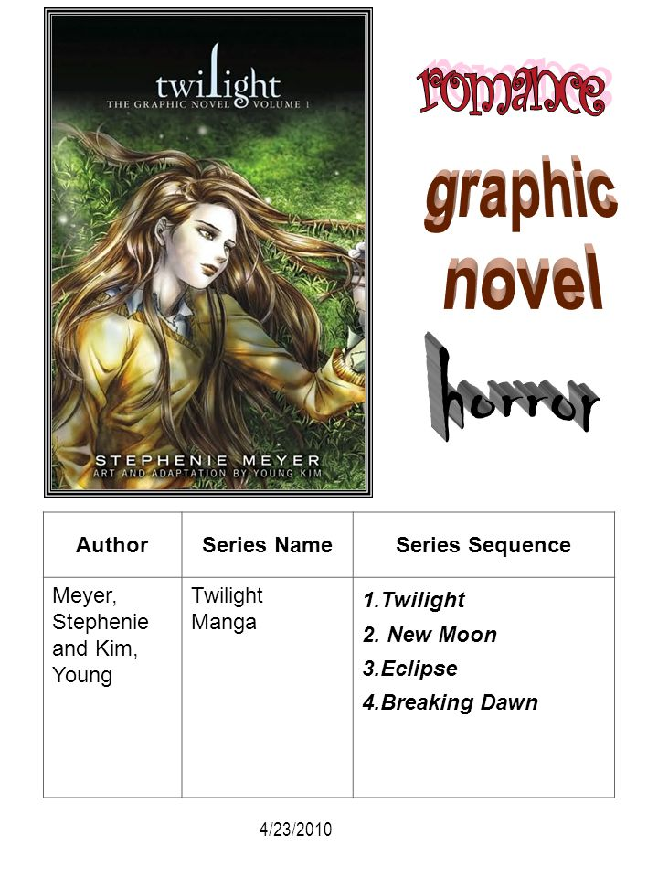 romance graphic novel horror Author Series Name Series Sequence