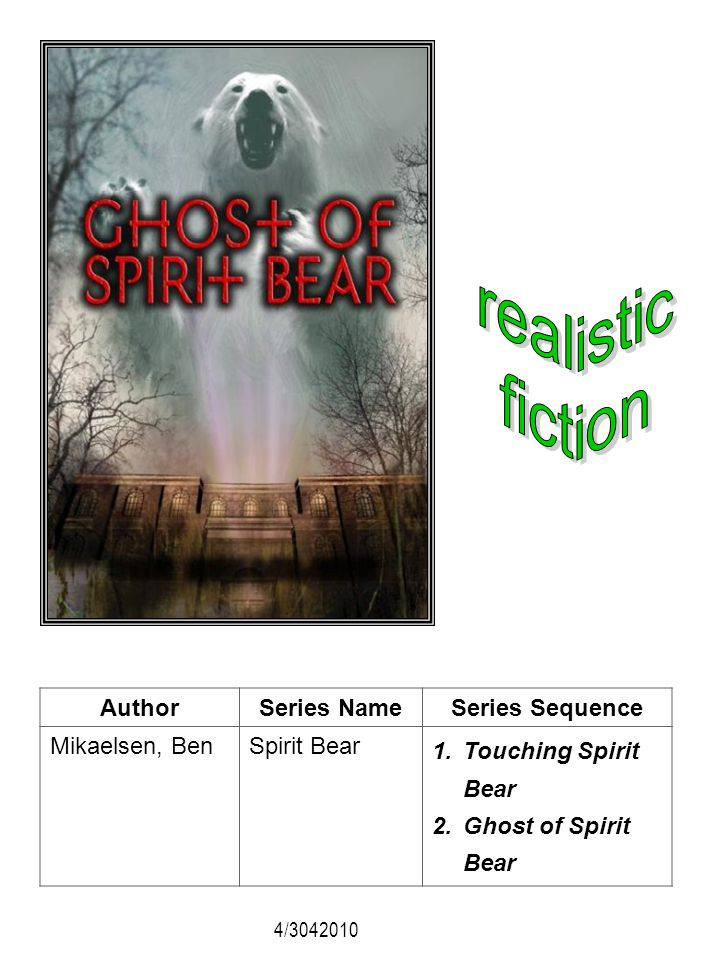 realistic fiction Author Series Name Series Sequence Mikaelsen, Ben