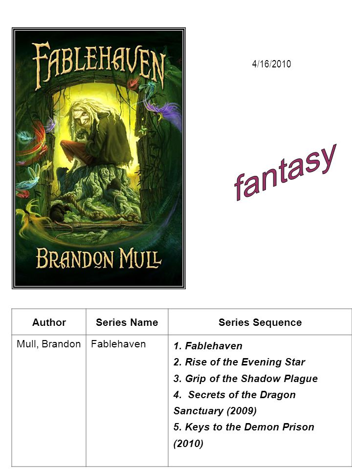 fantasy 4/16/2010 Author Series Name Series Sequence Mull, Brandon