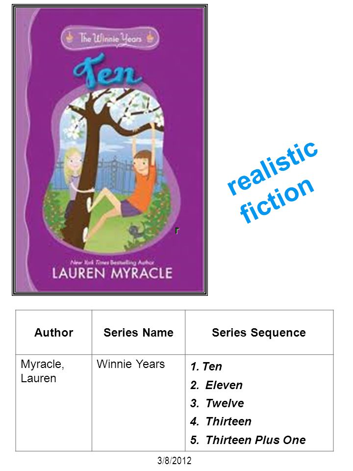 realistic fiction Author Series Name Series Sequence Myracle, Lauren