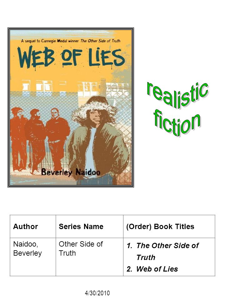 realistic fiction Author Series Name (Order) Book Titles