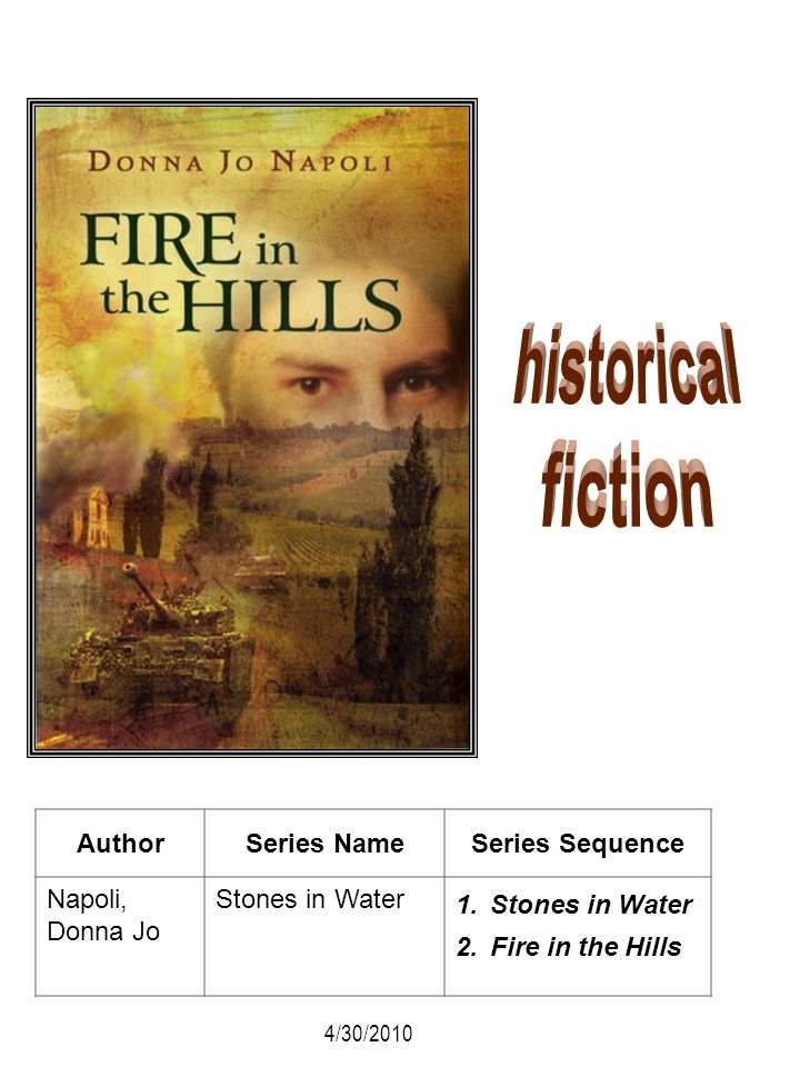 historical fiction Author Series Name Series Sequence Napoli, Donna Jo