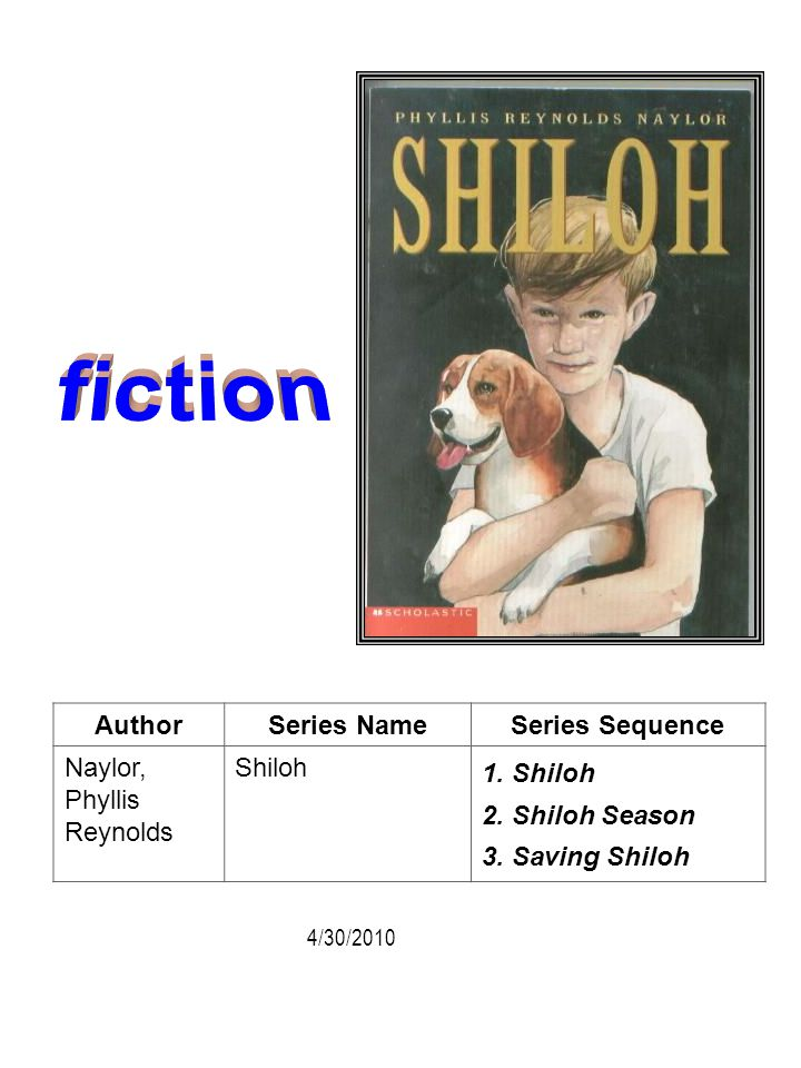 fiction Author Series Name Series Sequence Naylor, Phyllis Reynolds