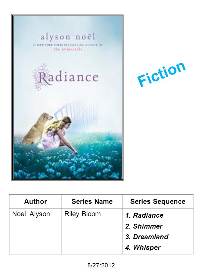 Fiction Author Series Name Series Sequence Noel, Alyson Riley Bloom
