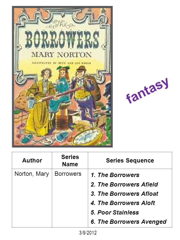 fantasy Author Series Name Series Sequence Norton, Mary Borrowers
