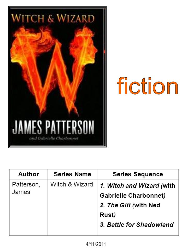 fiction Author Series Name Series Sequence Patterson, James