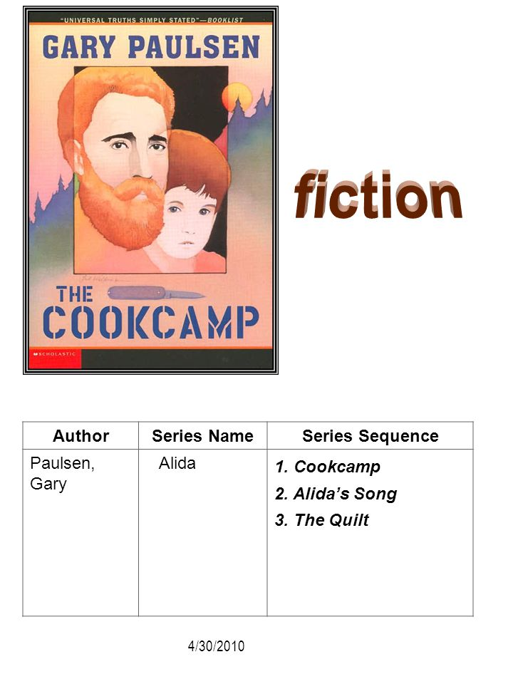 fiction Author Series Name Series Sequence Paulsen, Gary Alida