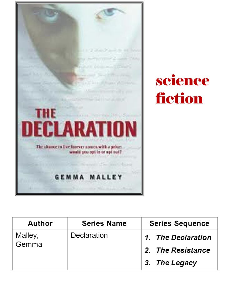 science fiction Author Series Name Series Sequence Malley, Gemma