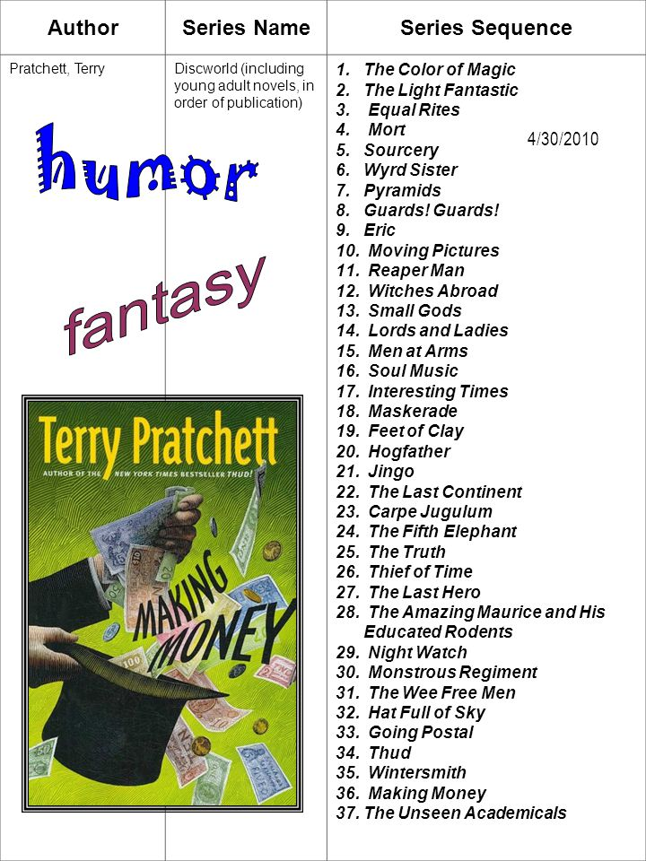 humor fantasy Author Series Name Series Sequence 4/30/2010