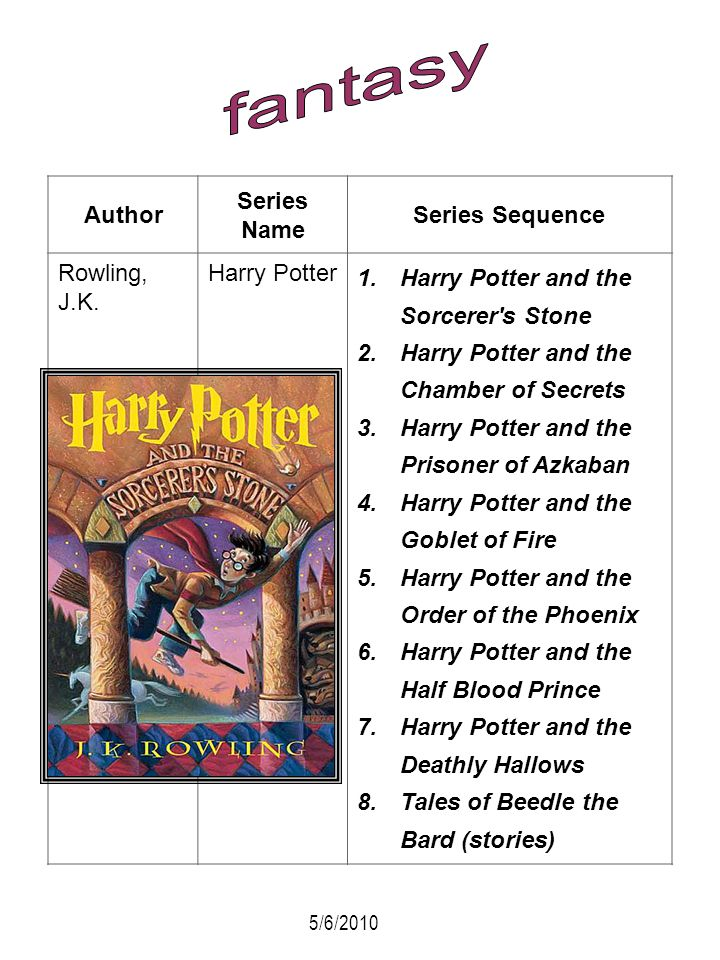 fantasy Author Series Name Series Sequence Rowling, J.K. Harry Potter