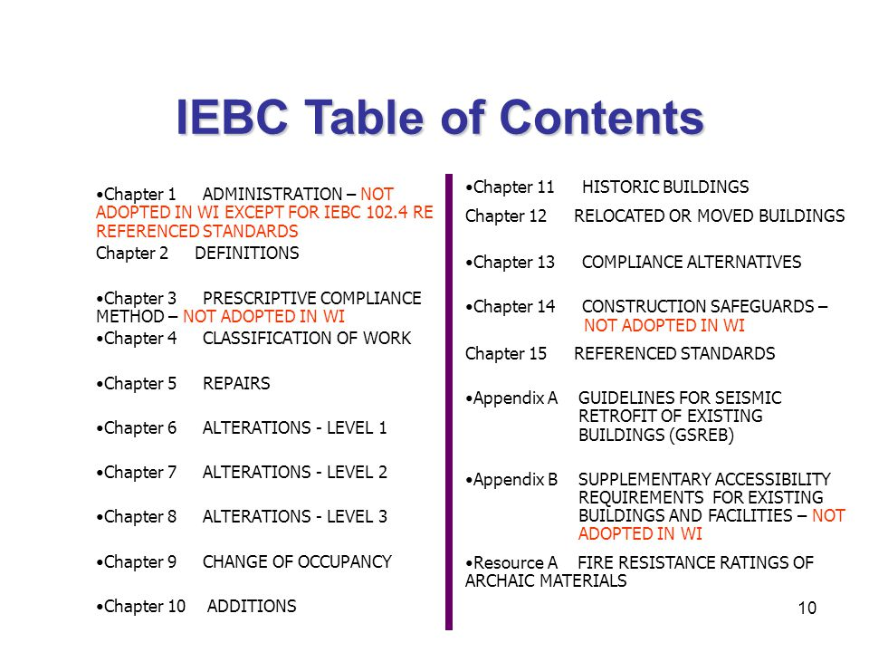 IEBC Table of Contents Chapter 11 HISTORIC BUILDINGS