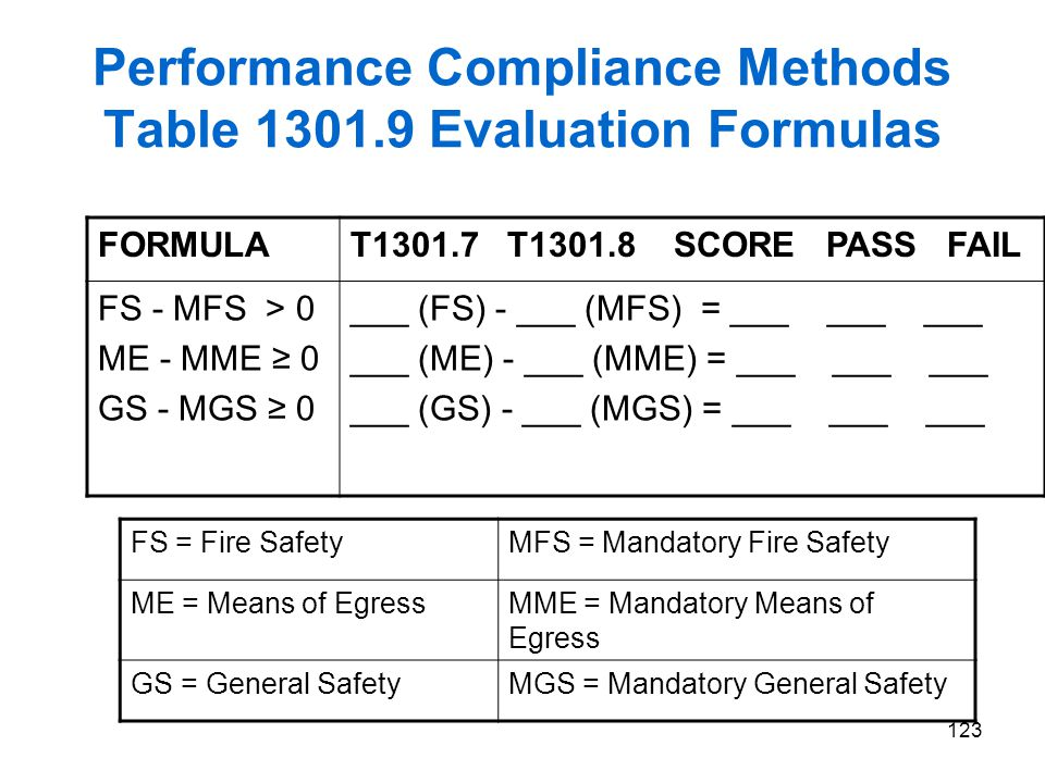 Performance Compliance Methods Table 1301.9 Evaluation Formulas