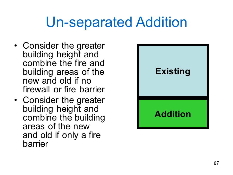 Un-separated Addition