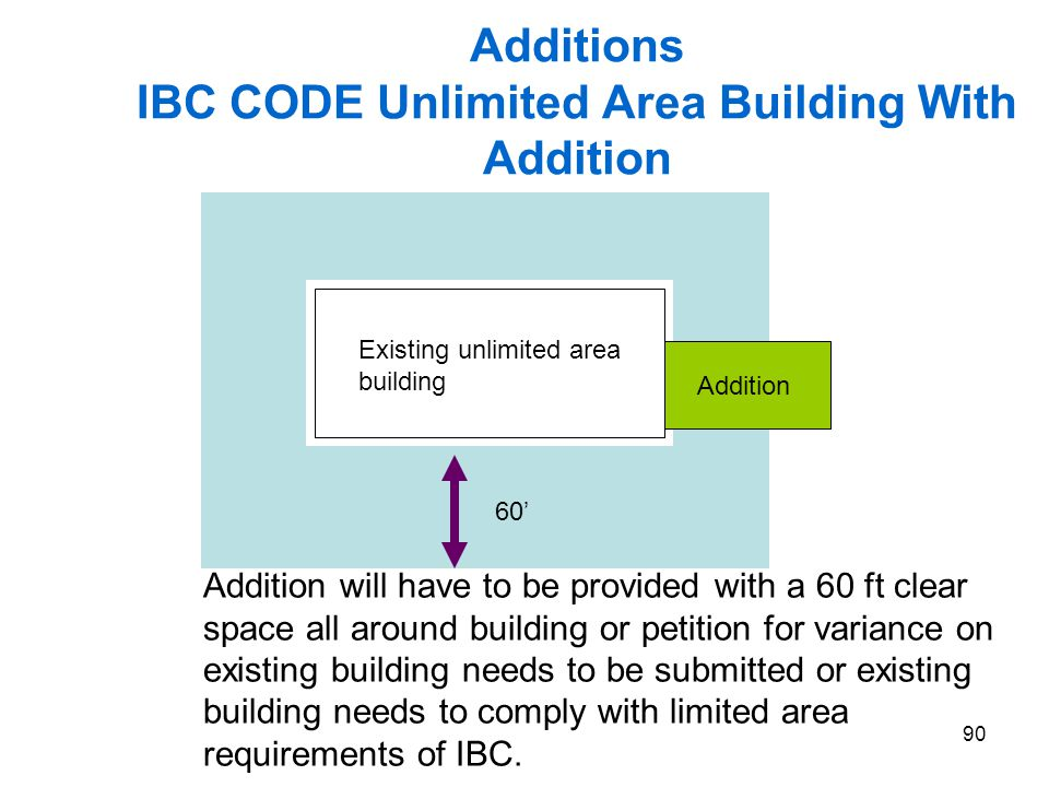 Additions IBC CODE Unlimited Area Building With Addition