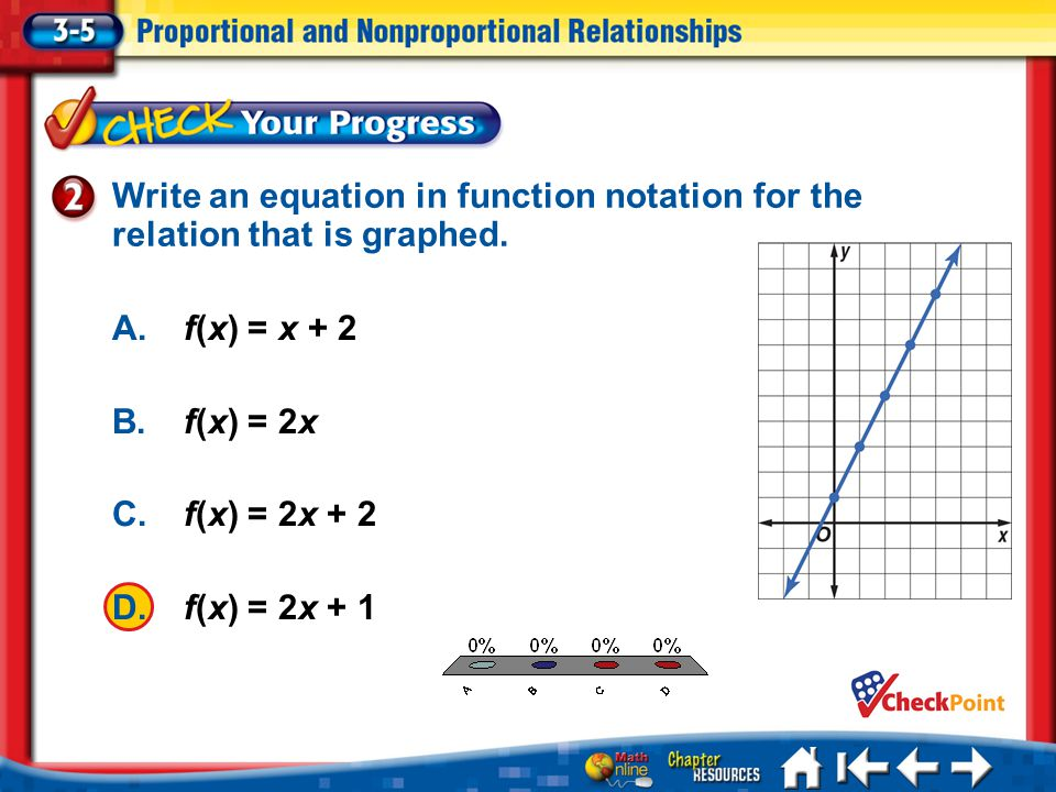 Write an equation in function notation for the relation that is graphed.