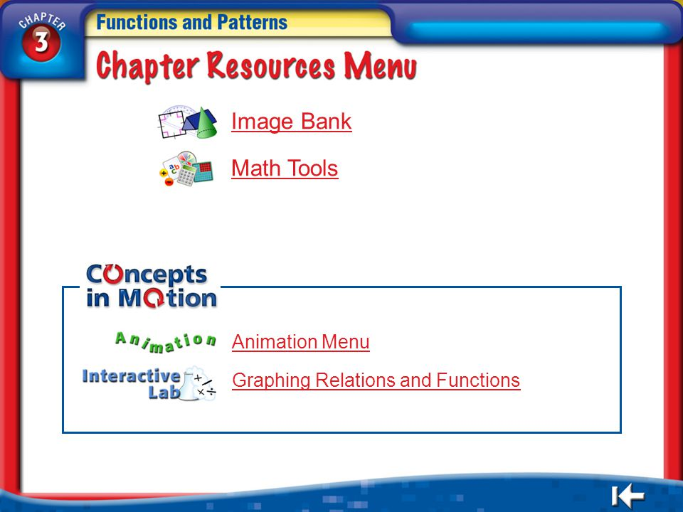 Image Bank Math Tools Animation Menu Graphing Relations and Functions