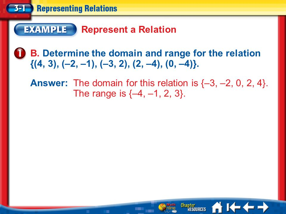 Represent a Relation B. Determine the domain and range for the relation {(4, 3), (–2, –1), (–3, 2), (2, –4), (0, –4)}.