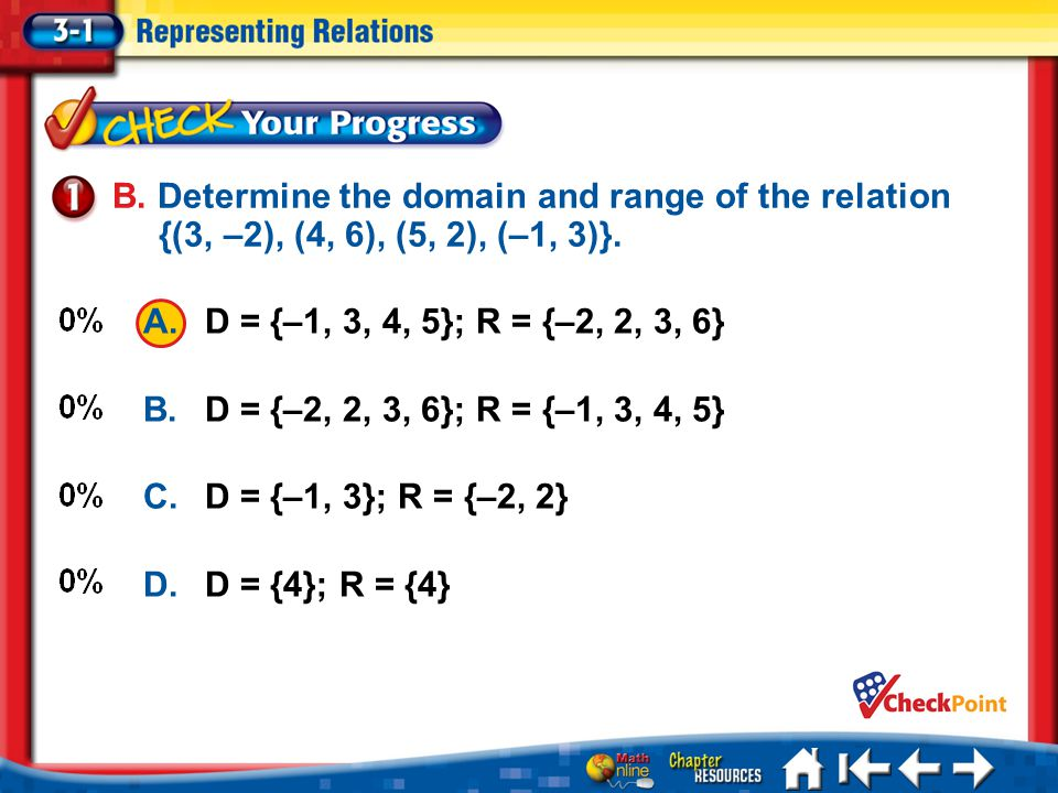 B. Determine the domain and range of the relation {(3, –2), (4, 6), (5, 2), (–1, 3)}.