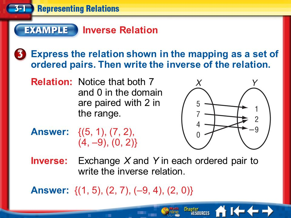 Inverse Relation Express the relation shown in the mapping as a set of ordered pairs. Then write the inverse of the relation.