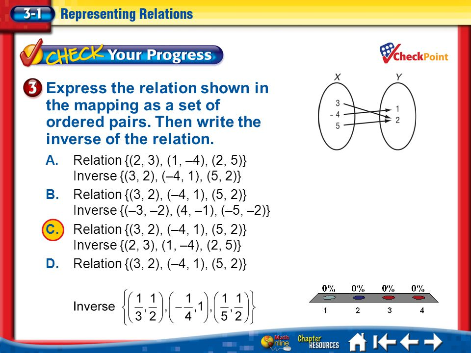 Express the relation shown in the mapping as a set of ordered pairs