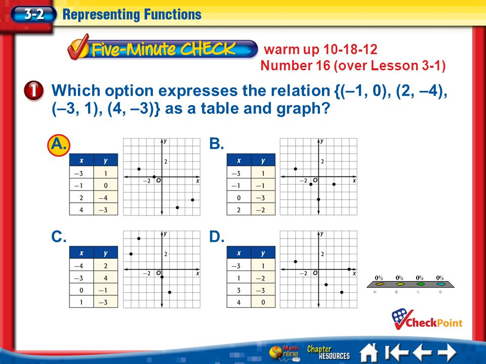 warm up 10-18-12 Number 16 (over Lesson 3-1) Which option expresses the relation {(–1, 0), (2, –4), (–3, 1), (4, –3)} as a table and graph