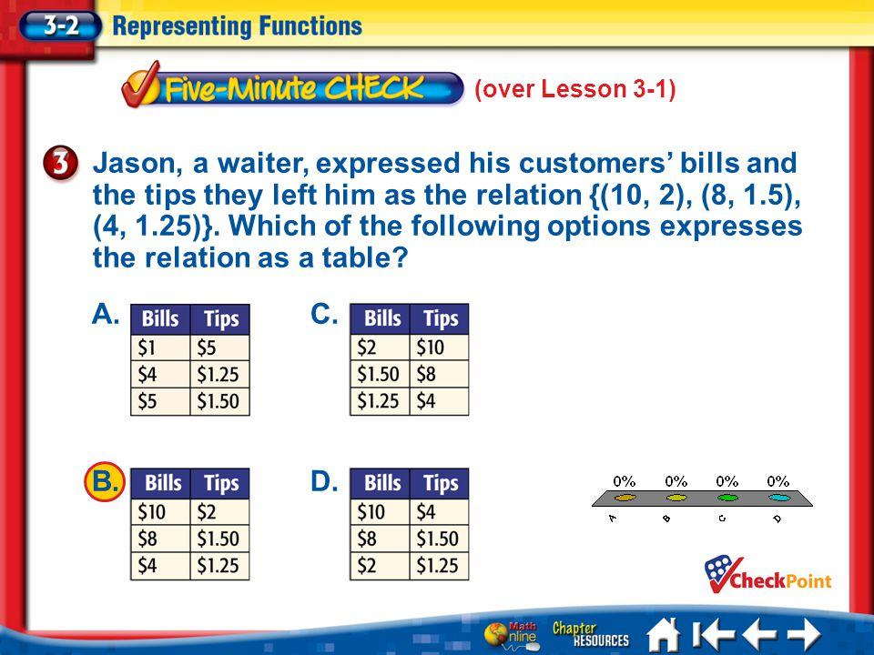 (over Lesson 3-1)