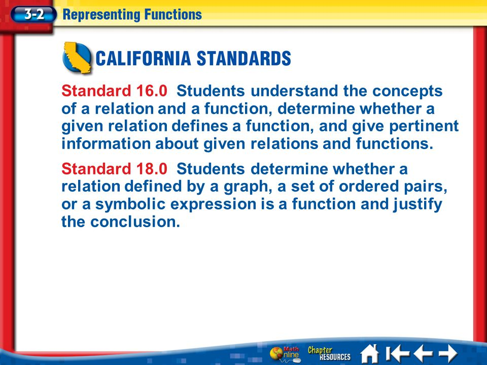 Standard 16.0 Students understand the concepts of a relation and a function, determine whether a given relation defines a function, and give pertinent information about given relations and functions.