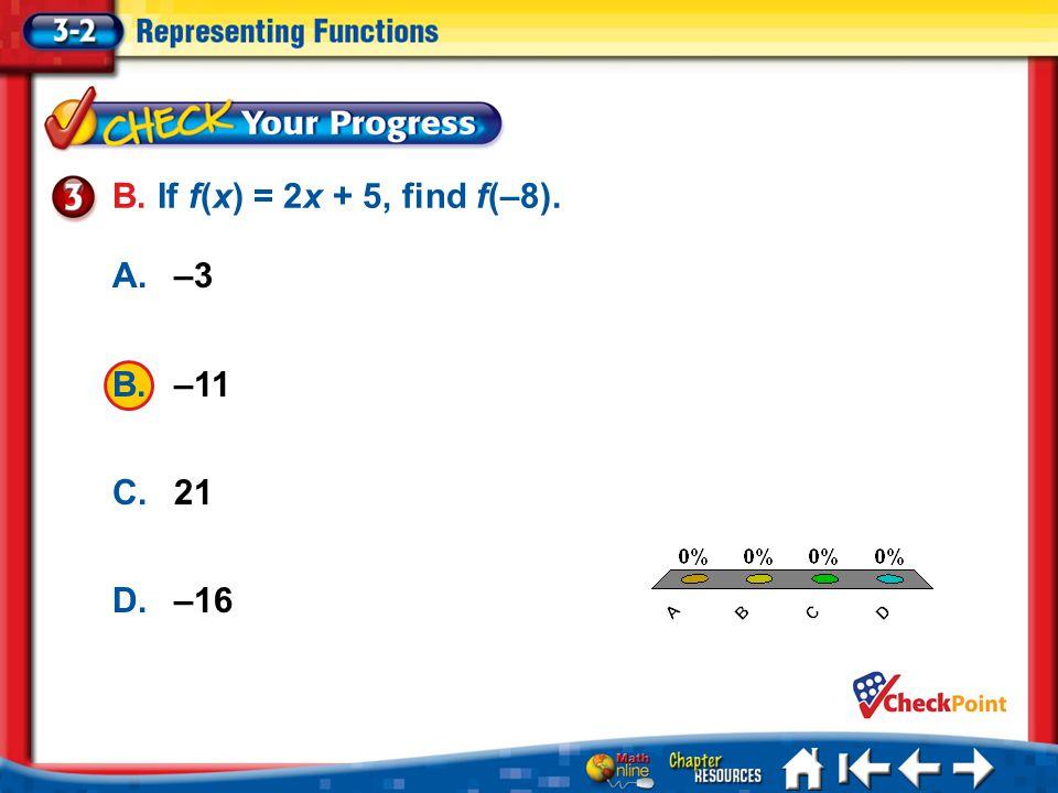 B. If f(x) = 2x + 5, find f(–8). A. –3 B. –11 C. 21 D. –16 A B C D