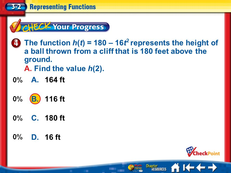 The function h(t) = 180 – 16t2 represents the height of a ball thrown from a cliff that is 180 feet above the ground.