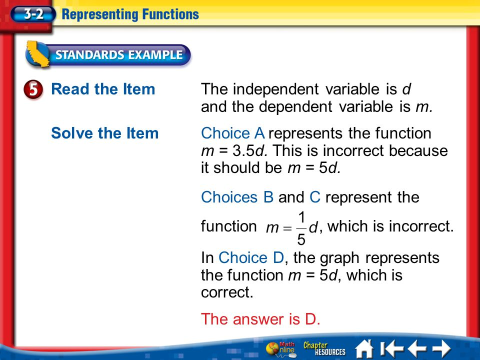 Choices B and C represent the function , which is incorrect.