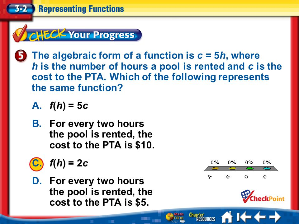 B. For every two hours the pool is rented, the cost to the PTA is $10.