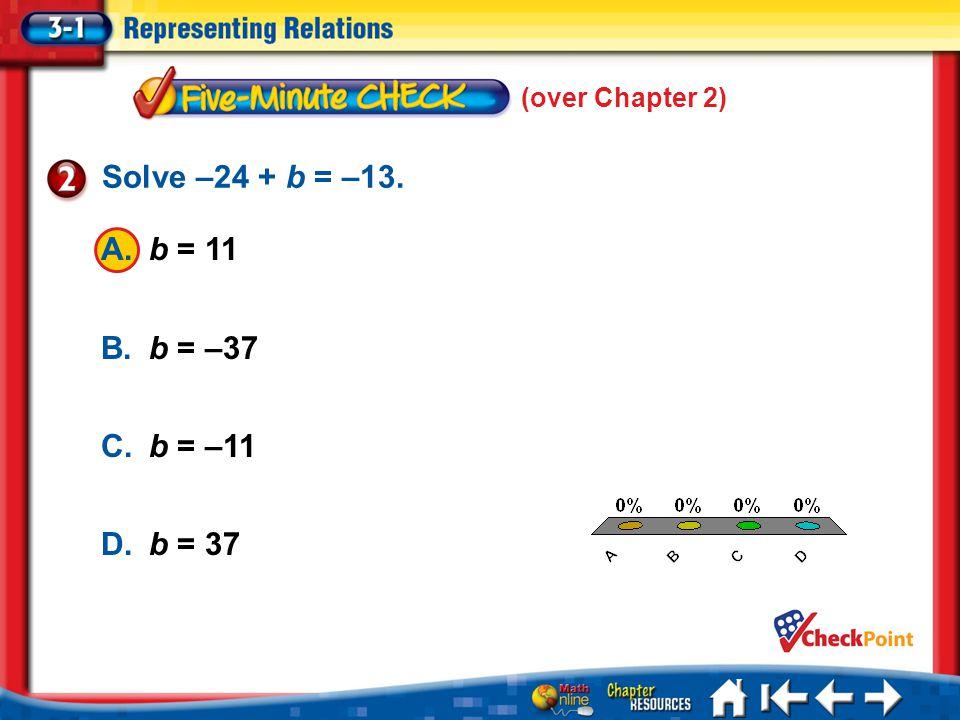 Solve –24 + b = –13. A. b = 11 B. b = –37 C. b = –11 D. b = 37 A B C D
