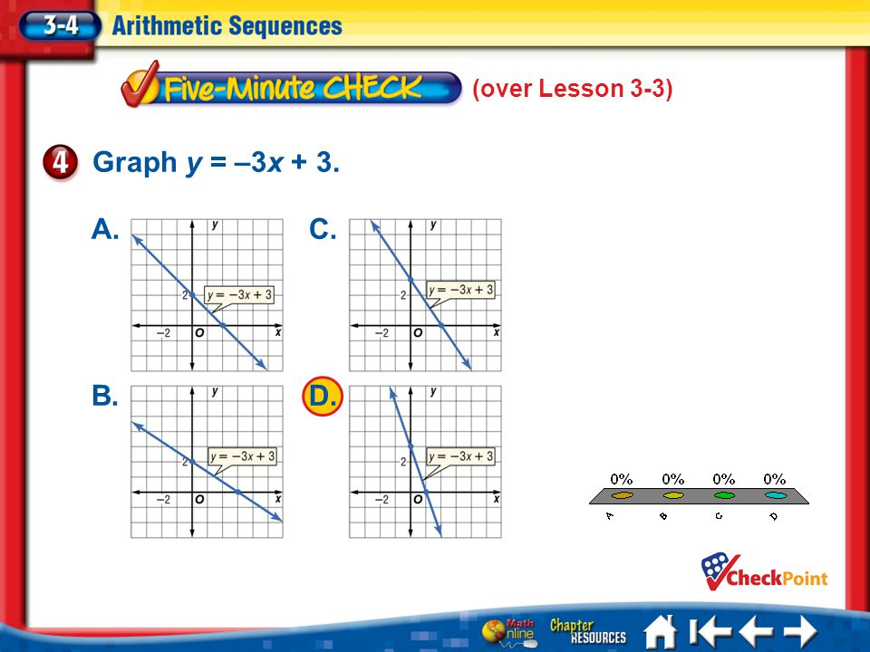 (over Lesson 3-3) Graph y = –3x + 3. A B C D A. C. B. D. 5 Min 4-4