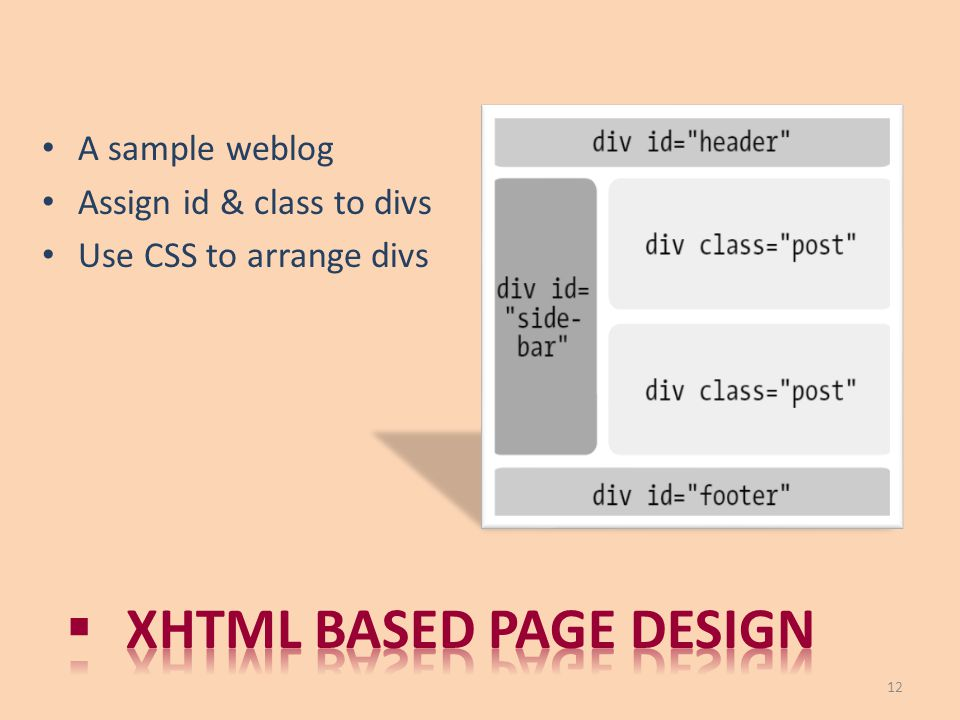 Xhtml based page design