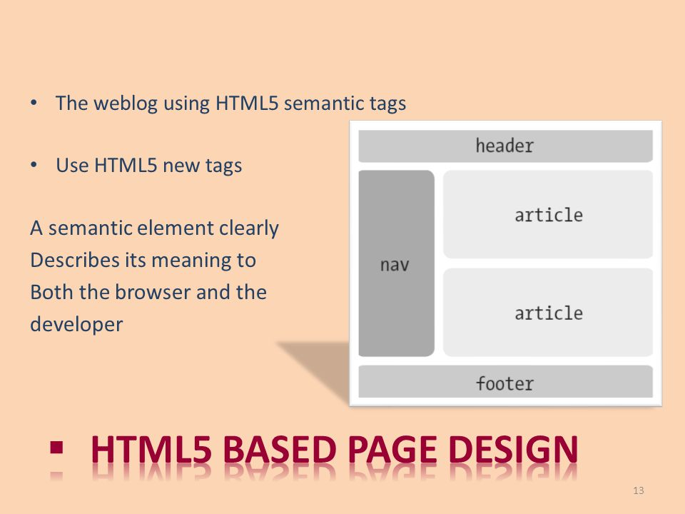 html5 based page design A semantic element clearly