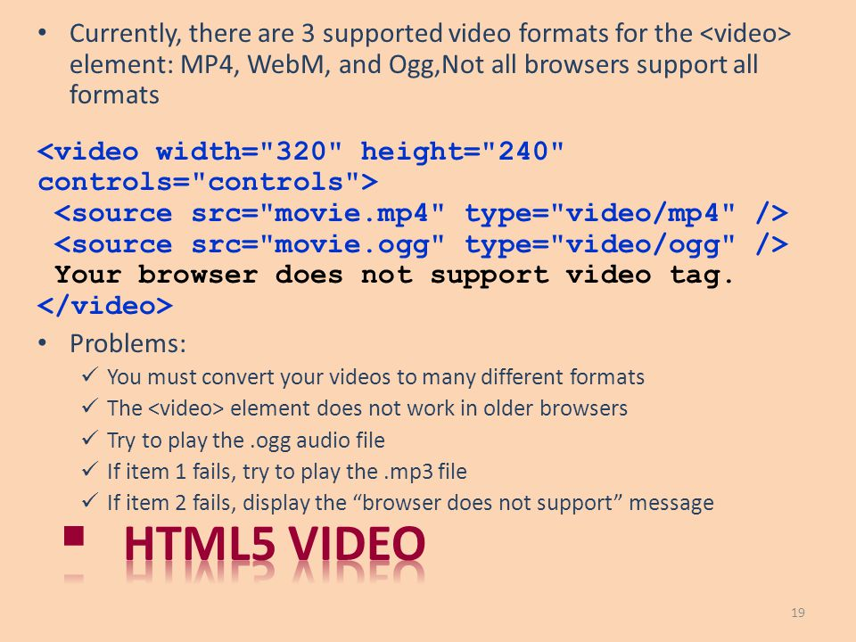 Currently, there are 3 supported video formats for the <video> element: MP4, WebM, and Ogg,Not all browsers support all formats