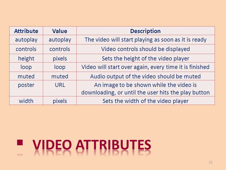Video attributes Attribute Value Description autoplay