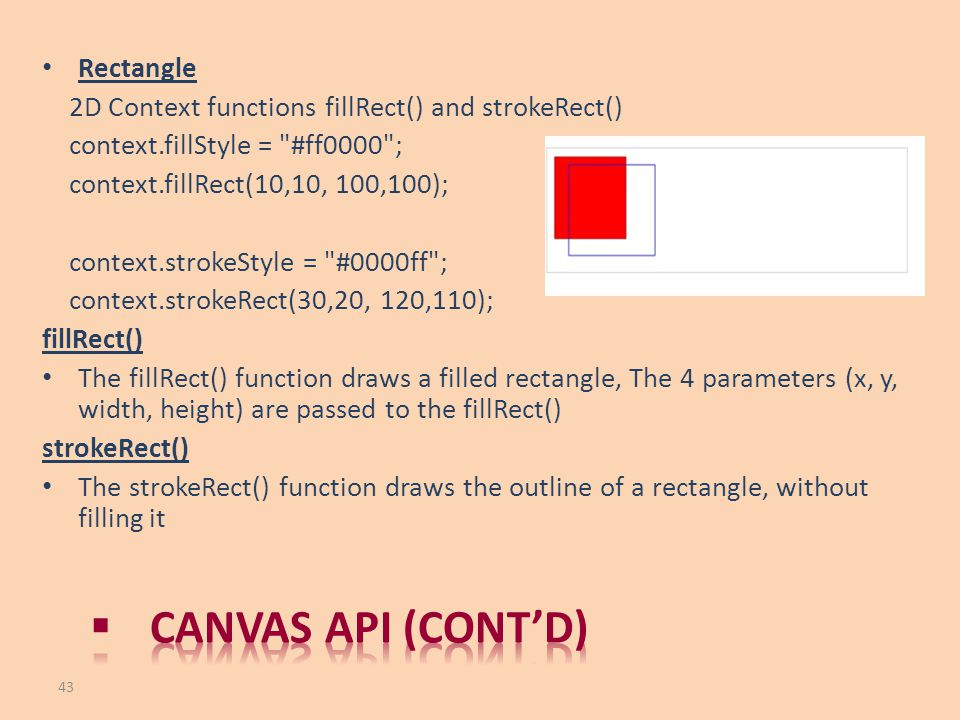 Canvas API (cont'd) Rectangle
