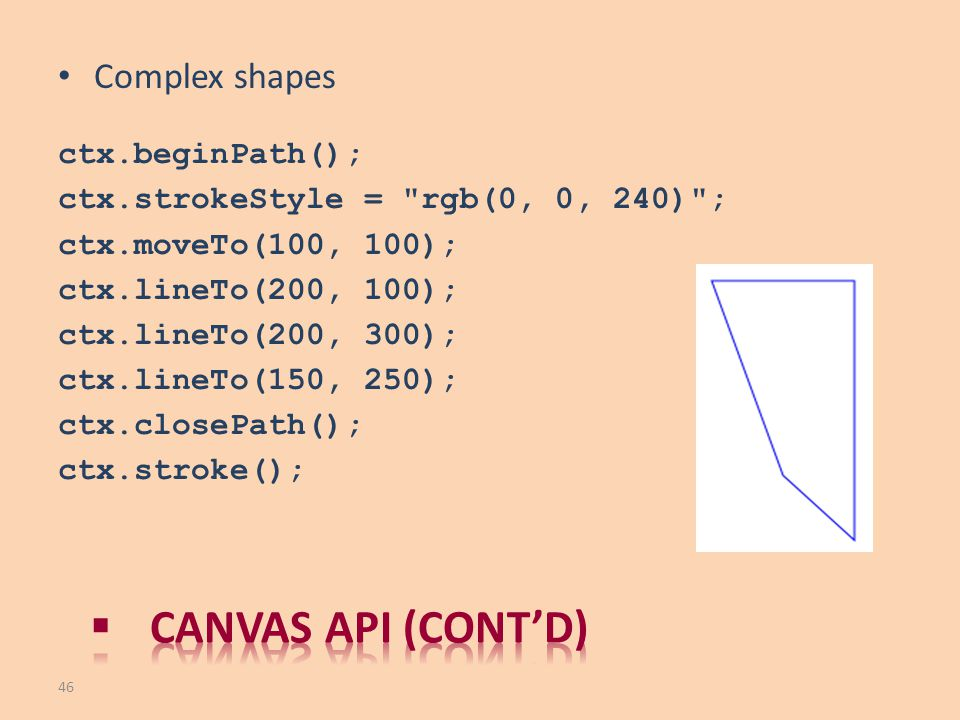 Canvas API (cont'd) Complex shapes ctx.beginPath();