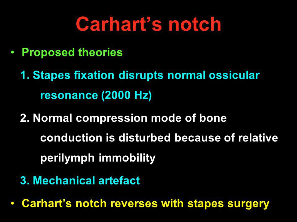 Carhart's notch Proposed theories