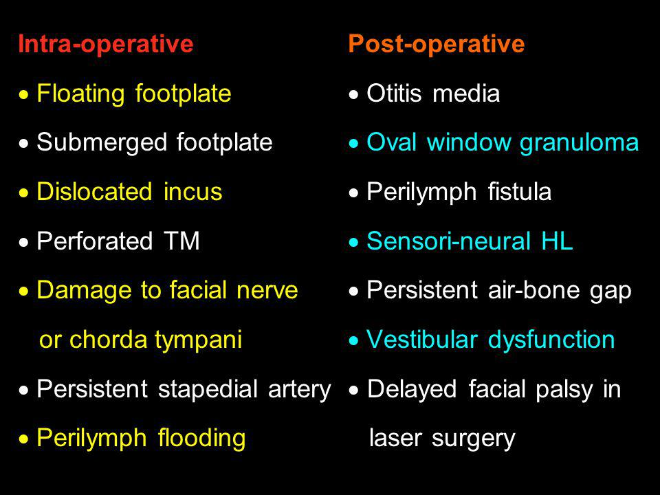 Intra-operative Post-operative  Floating footplate  Otitis media  Submerged footplate  Oval window granuloma  Dislocated incus  Perilymph fistula  Perforated TM  Sensori-neural HL  Damage to facial nerve  Persistent air-bone gap or chorda tympani  Vestibular dysfunction  Persistent stapedial artery  Delayed facial palsy in  Perilymph flooding laser surgery