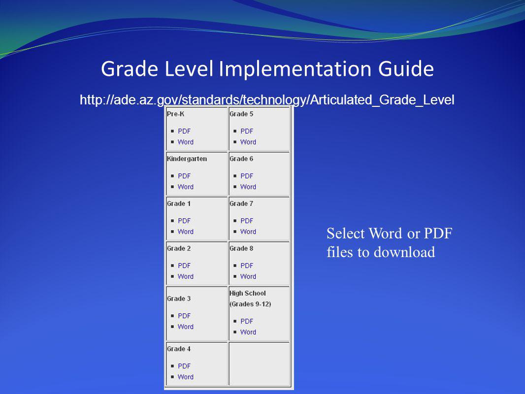 Grade Level Implementation Guide http://ade. az