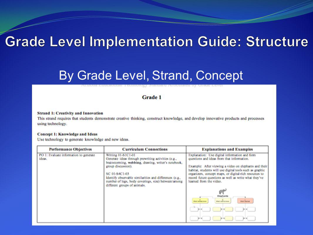 Grade Level Implementation Guide: Structure