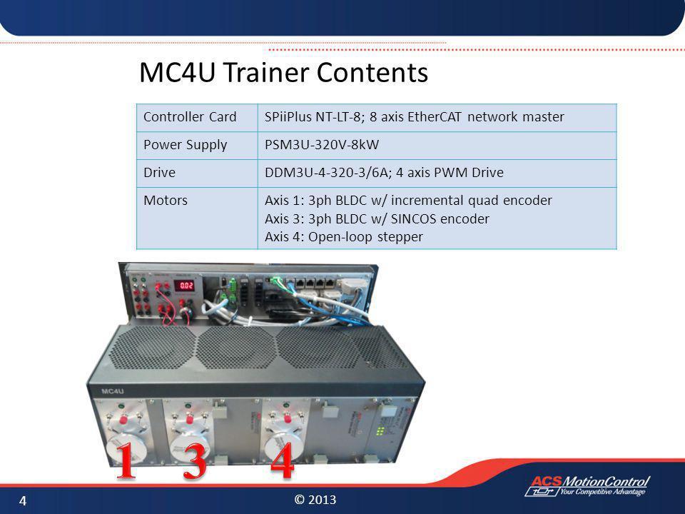 1 4 3 MC4U Trainer Contents Controller Card